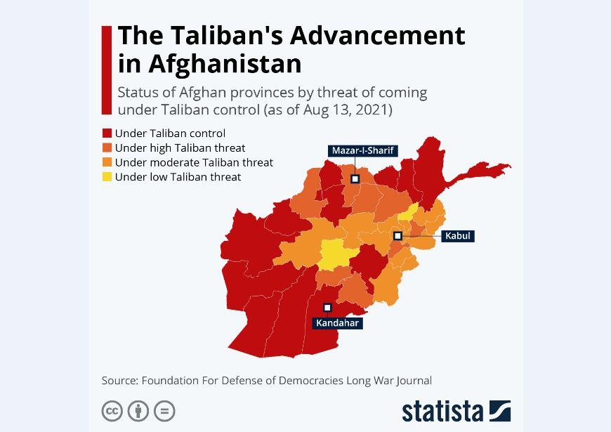 تهدید یکهتازیِ طالبان
